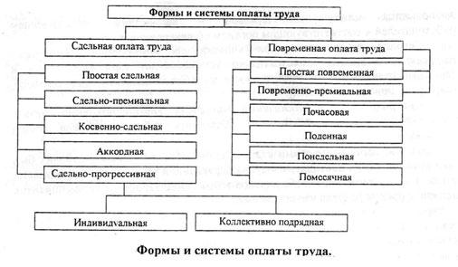 Переподготовка по специальности клиническая психология