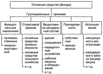 амортизационная группа транспортер
