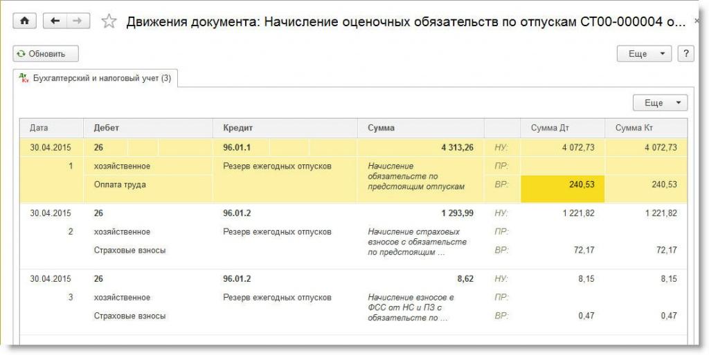 Выплаты за военные награды россии