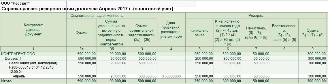 Уральский банк онлайн