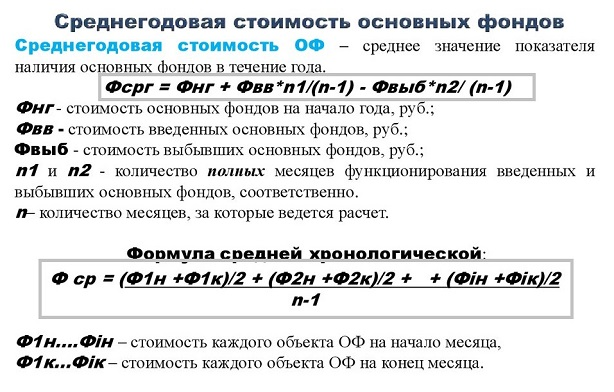 Примеры решения задач по основным производственным фондам решения задач линейной алгебры по кузнецову