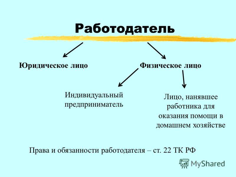 Правовой статус работодателя работодатель физическое лицо