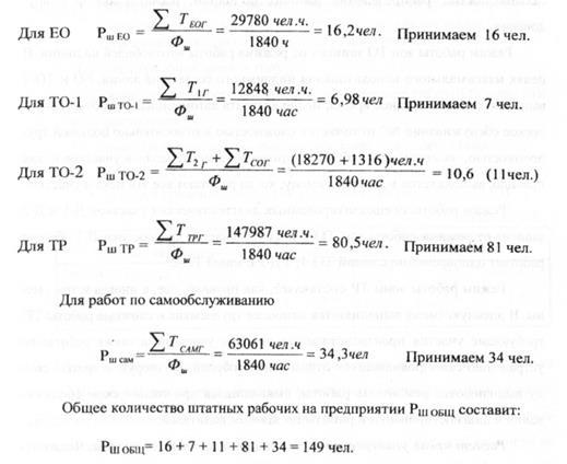 Годовая трудоемкость решения задачи решения задач по алгебре производная решения i